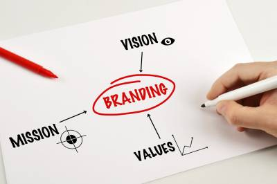 Branding...DNA of the business